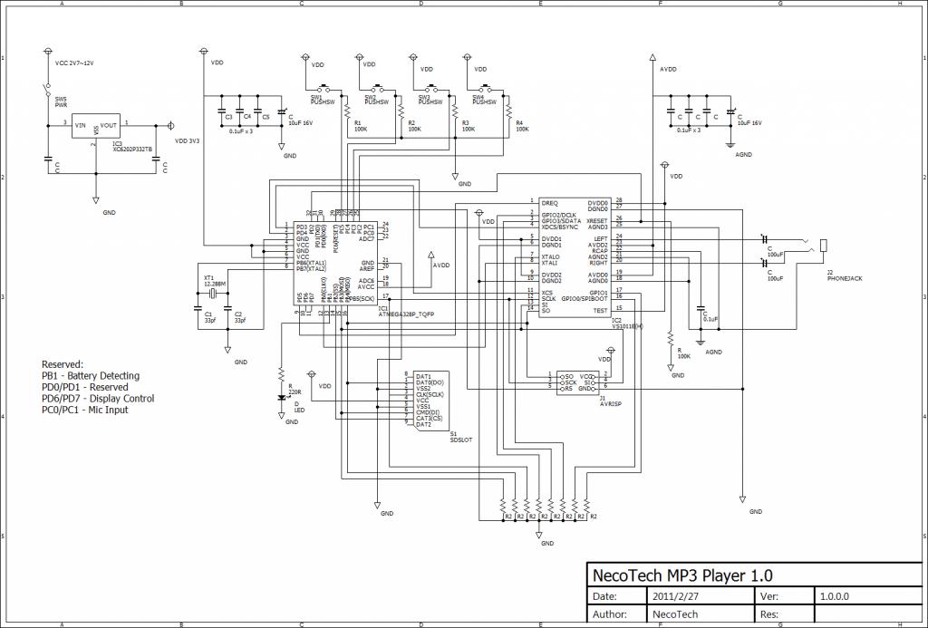 TSMP3-0.0.1-ALPHA