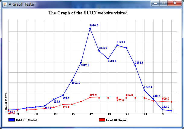 2003_09_JavaGraph