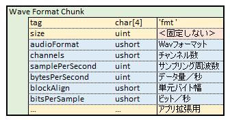 wav_fmt_chunk