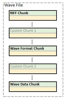 wave_chunk_2